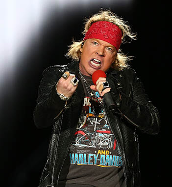 Guns N' Roses Concert Setlist at Download 2018 on June 9